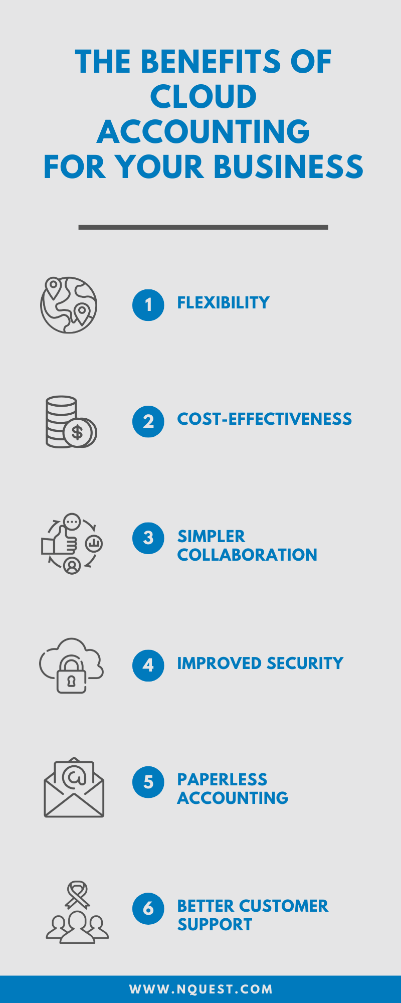 the benefits of cloud accounting for your business infographic