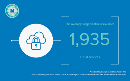 How do cloud providers keep your data safe?