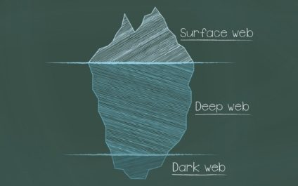"What is the ""Dark Web"" anyway?"