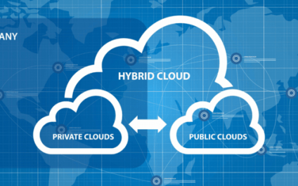Recalibrate your technology plan: Cloud Collaboration