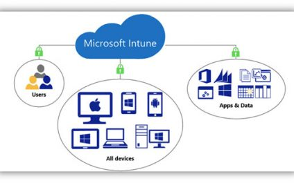 M365 Security: Securing devices and applications with Intune