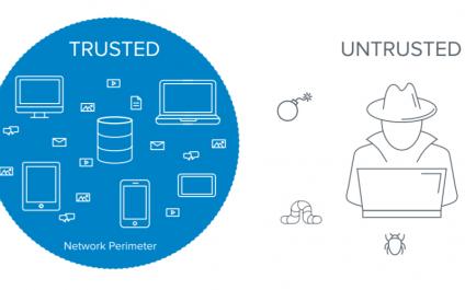 Recalibrate your technology plan: Zero Trust Security