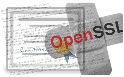 OpenSSL Patches Critical Certificate Validation Vulnerability