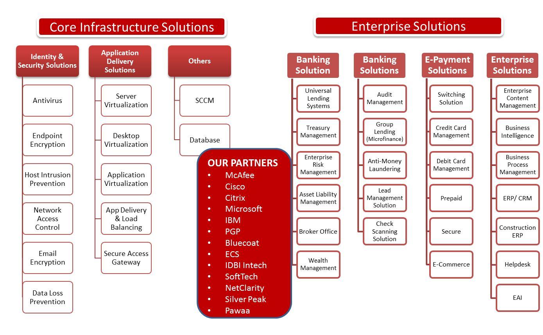enterprise process management group - HD1389×856