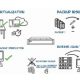 Create and Update Your Business Continuity Plan
