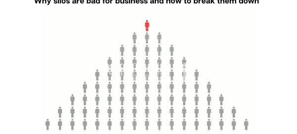 Why silos are bad for business and how to break them down