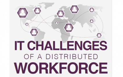 Minimizing Distributed Workforce Downtime