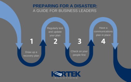 Preparing for a disaster: A guide for business leaders