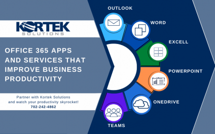 Office 365 apps and services that improve business productivity