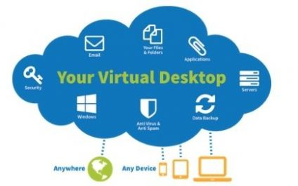 How Virtual Desktops Increase Employee Satisfaction