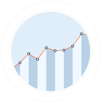 Growth Plans for Recurring Billing Companies Denver