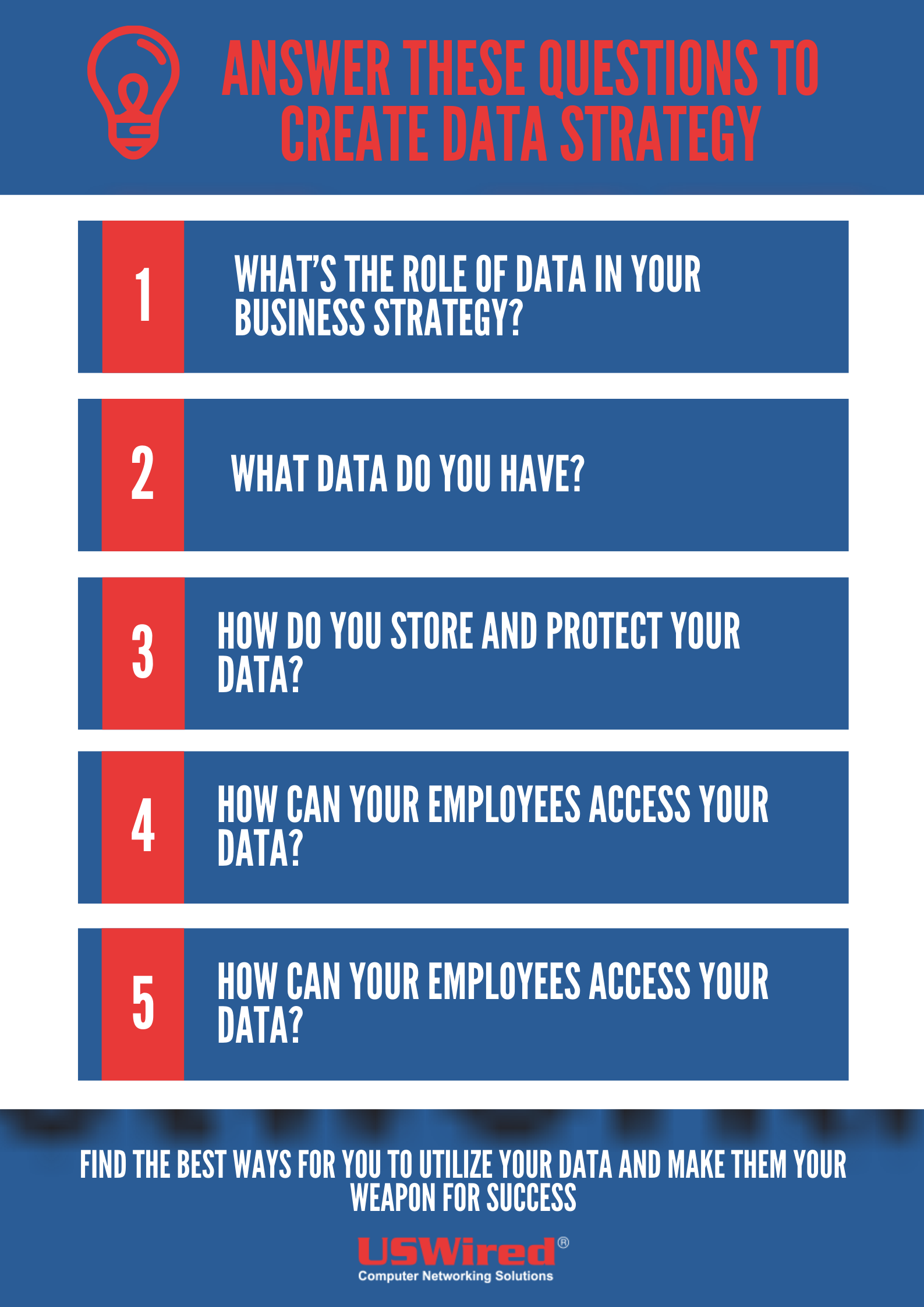 Data strategy infographic