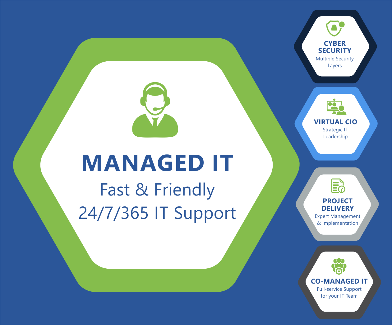 managed-it-graphic-for-articles-communication-1