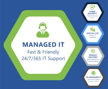 managed-it-graphic-for-articles-communication