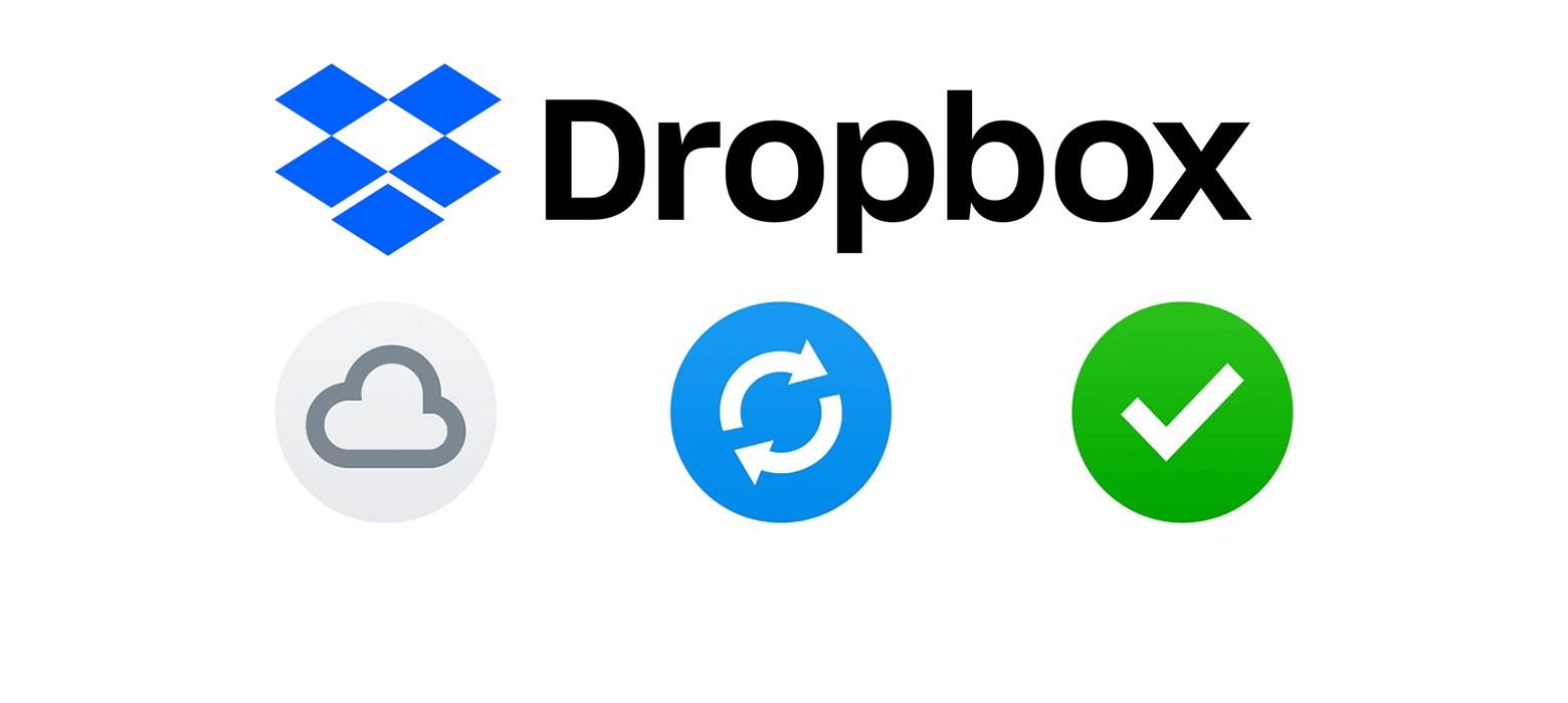 Dropbox's Smart Sync Makes the Service Even Better | Houk