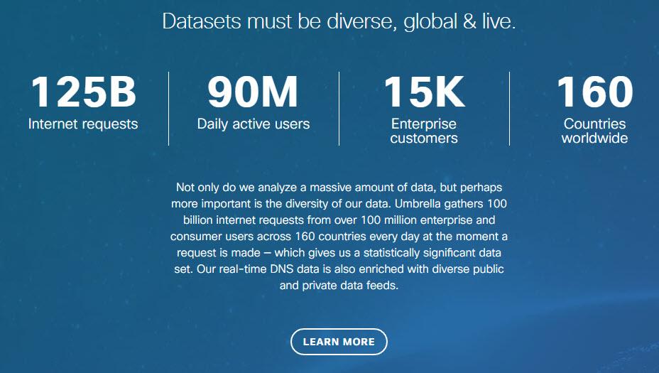 Cisco-Data