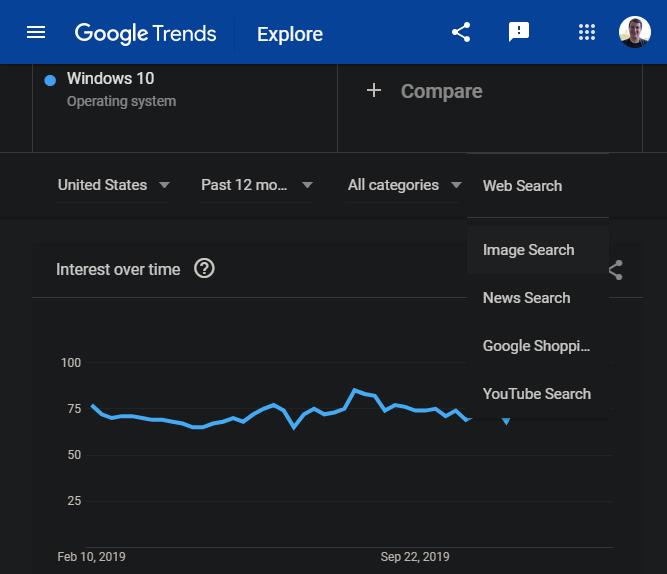 Google-Trends-Explore-Topic