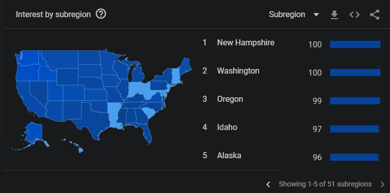 Google-Trends-Interest-Subregion