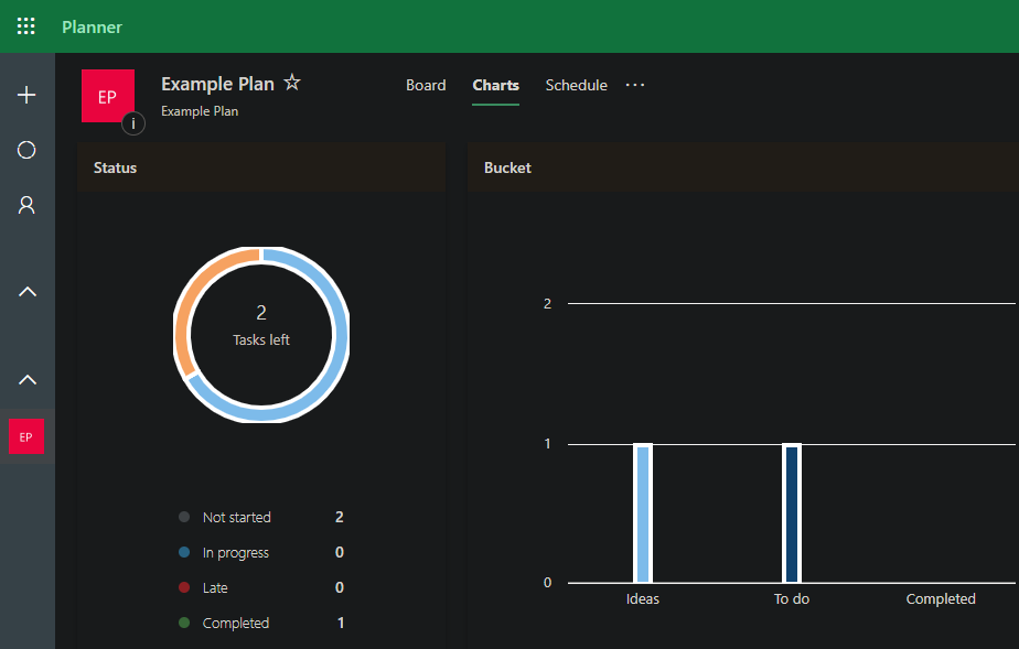 Microsoft-Planner-Charts