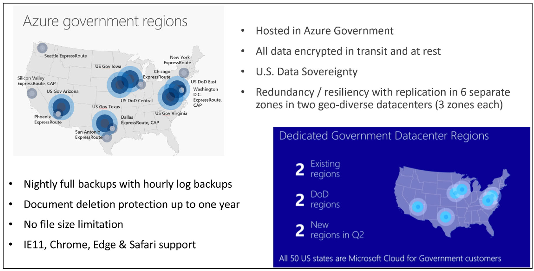 Hosted-Azure-Graphic