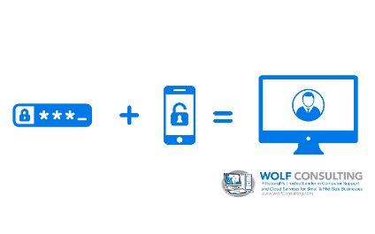 WolfCare Multi-Factor Authentication
