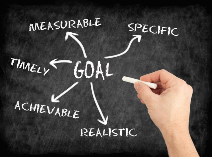 Influencer outreach by setting goals