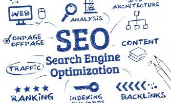 Common Blog Traffic Terms for the Beginner Blogger