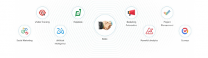 Zoho CRM Apps