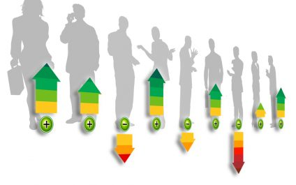 Tracking Employee Engagement as a Business Metric