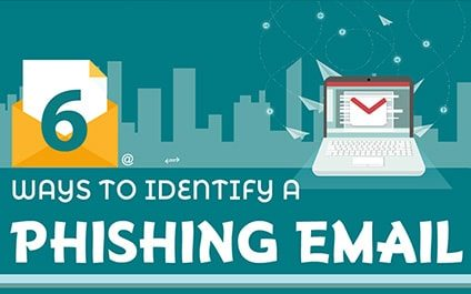 6 Ways To Identify a Phishing Email