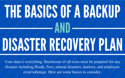 [Infographic] The Basics of a Backup and Disaster Recovery Plan