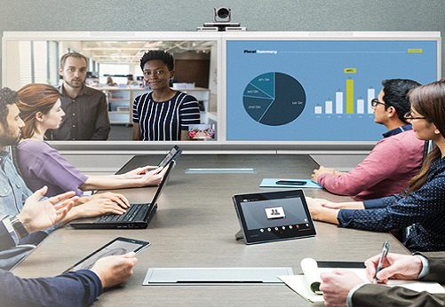 Conference Room Teams / Skype for Business Devices