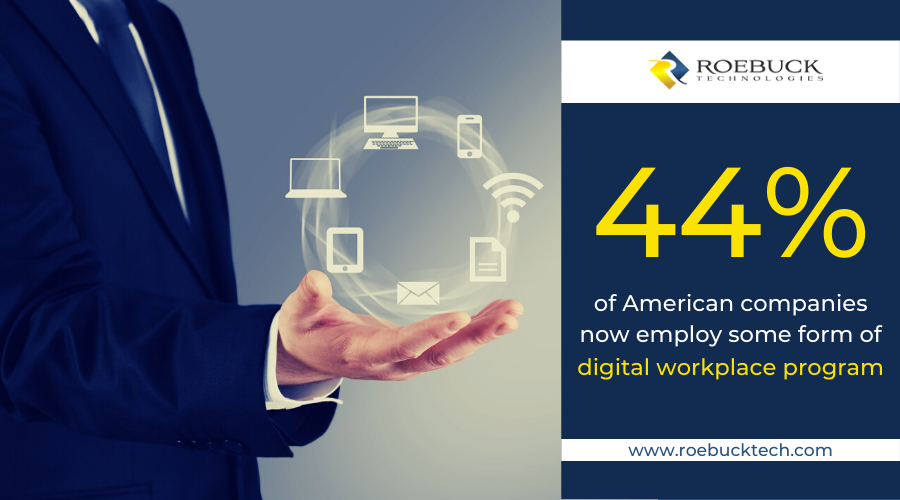 business continue to adopt digital workspace