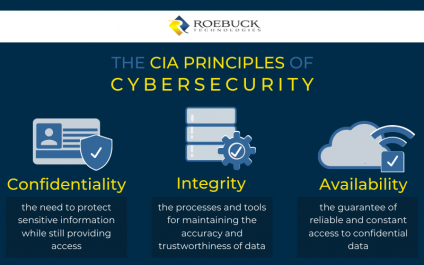 COVID-19 cybersecurity framework: Confidentiality, Integrity, Availability