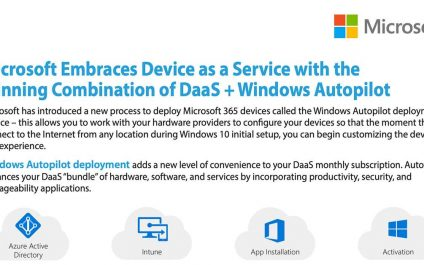 Microsoft Embraces Device as a Service with the Winning Combination of DaaS + Windows Autopilot