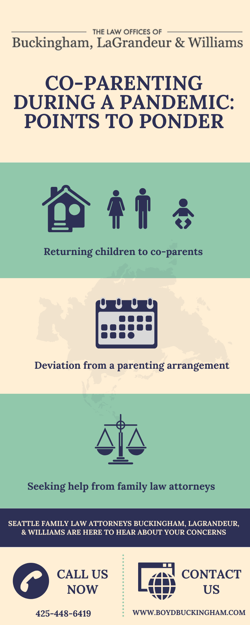 Co-parenting infographic