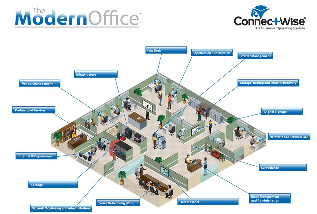modern office ringwood