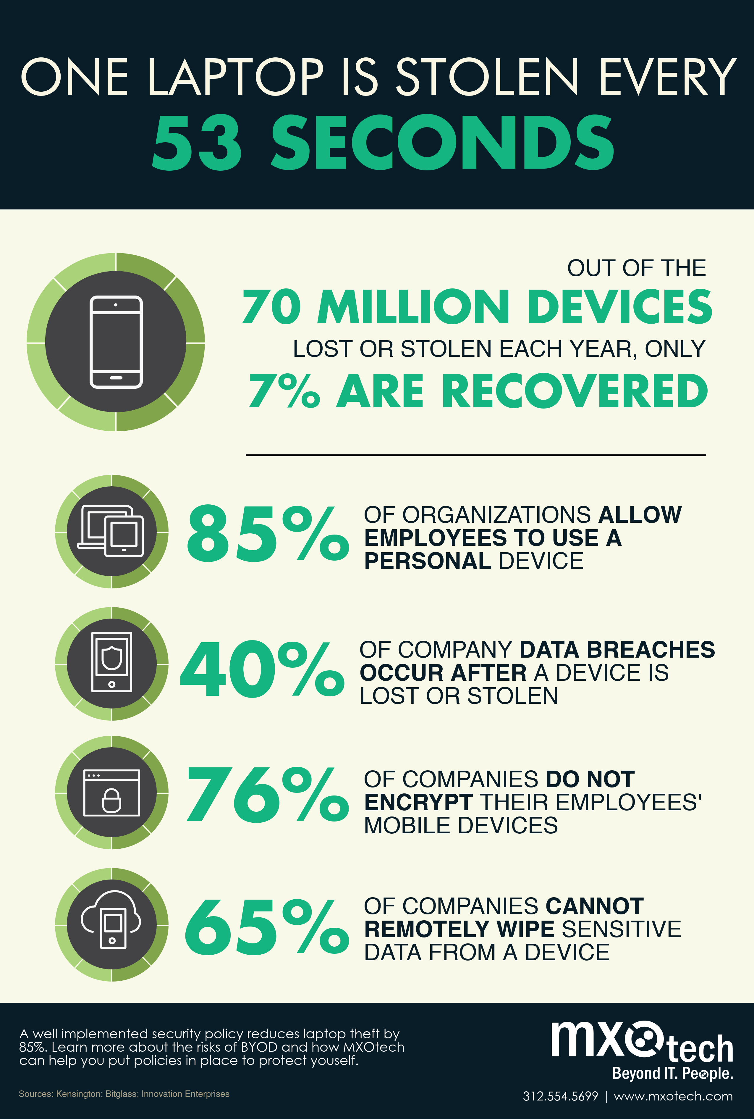 BYOD-Infographic-2