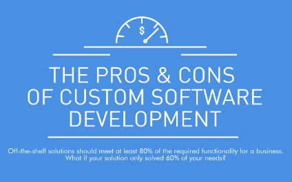 The PROS & CONS of Custom Software Development