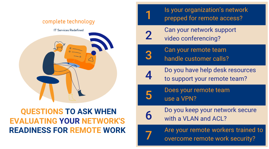 optimize network for remote work