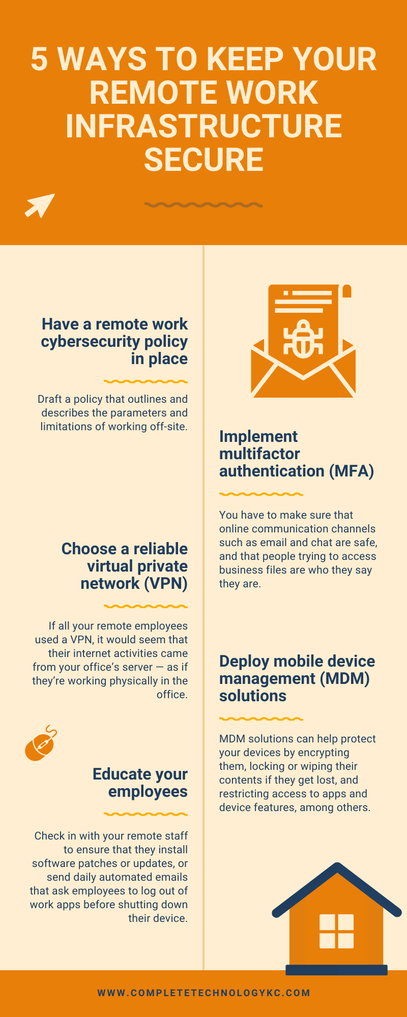 Remote work infographic