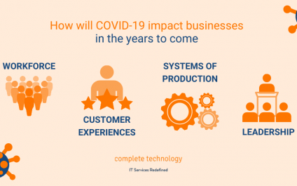 How will COVID-19 impact businesses in the years to come?