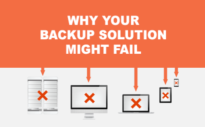 Why Your Backup Solution Might Fail