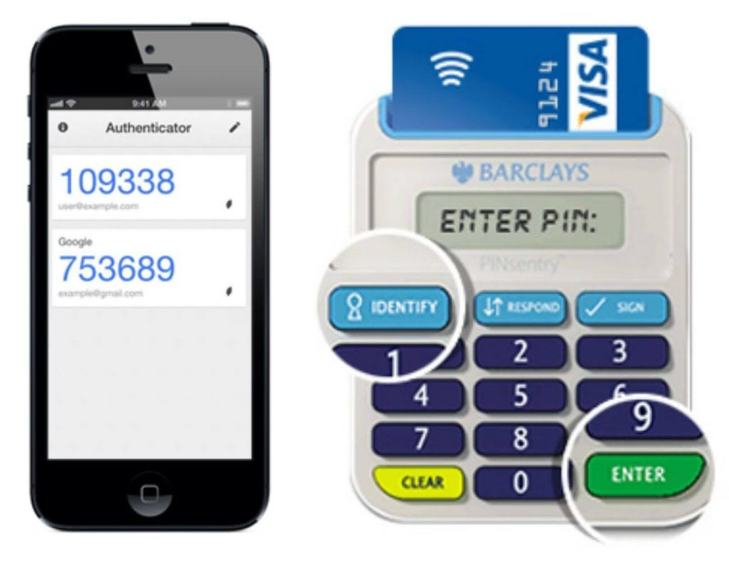 Two-factor authentication - What is 2FA and why is it important - in blog image