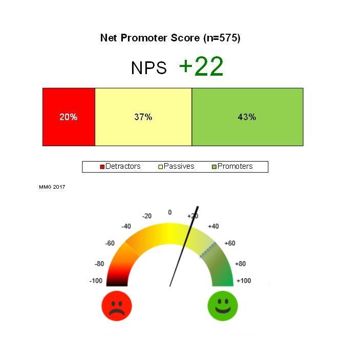 Net_Promoter_Score_r1