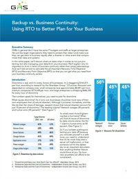 Backup vs. Business Continuity: Using RTO to Better Plan for Your Business