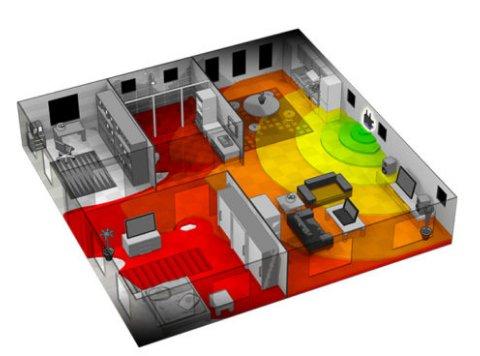 wireless heat map image example