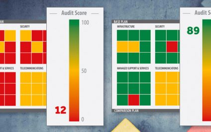 How Is The Audit Score Calculated?