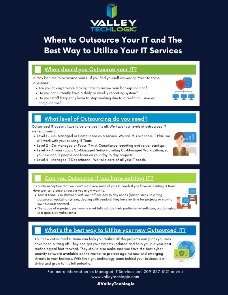 When to Outsource Chart
