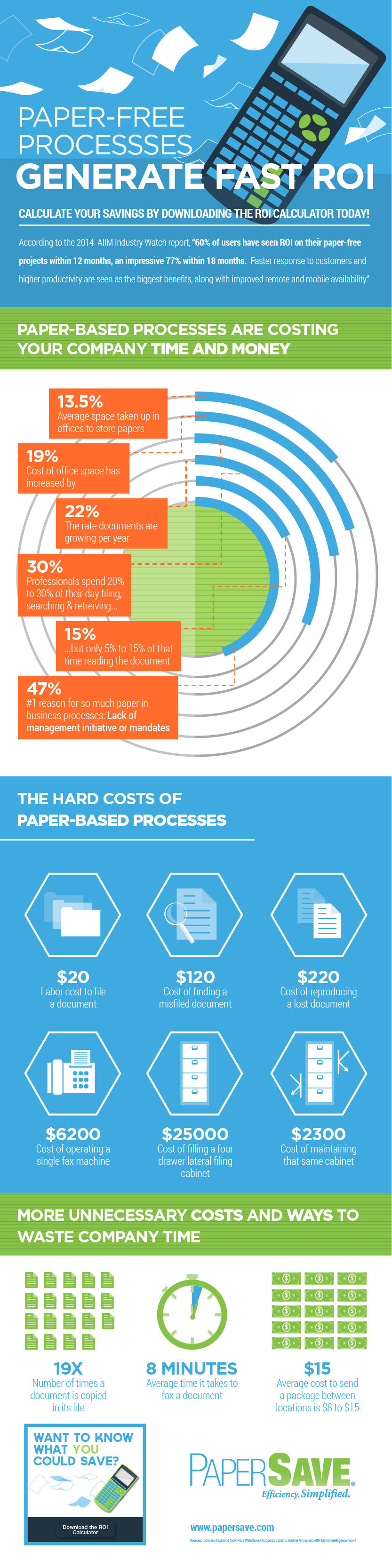 INFOGRAPHIC-Paper-Free-Processes-Generate-Fast-ROI-1